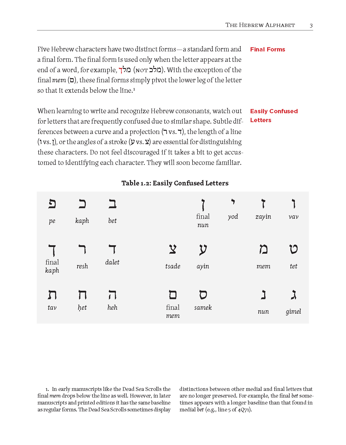 Learning Biblical Hebrew: Reading for Comprehension: An Introductory Grammar